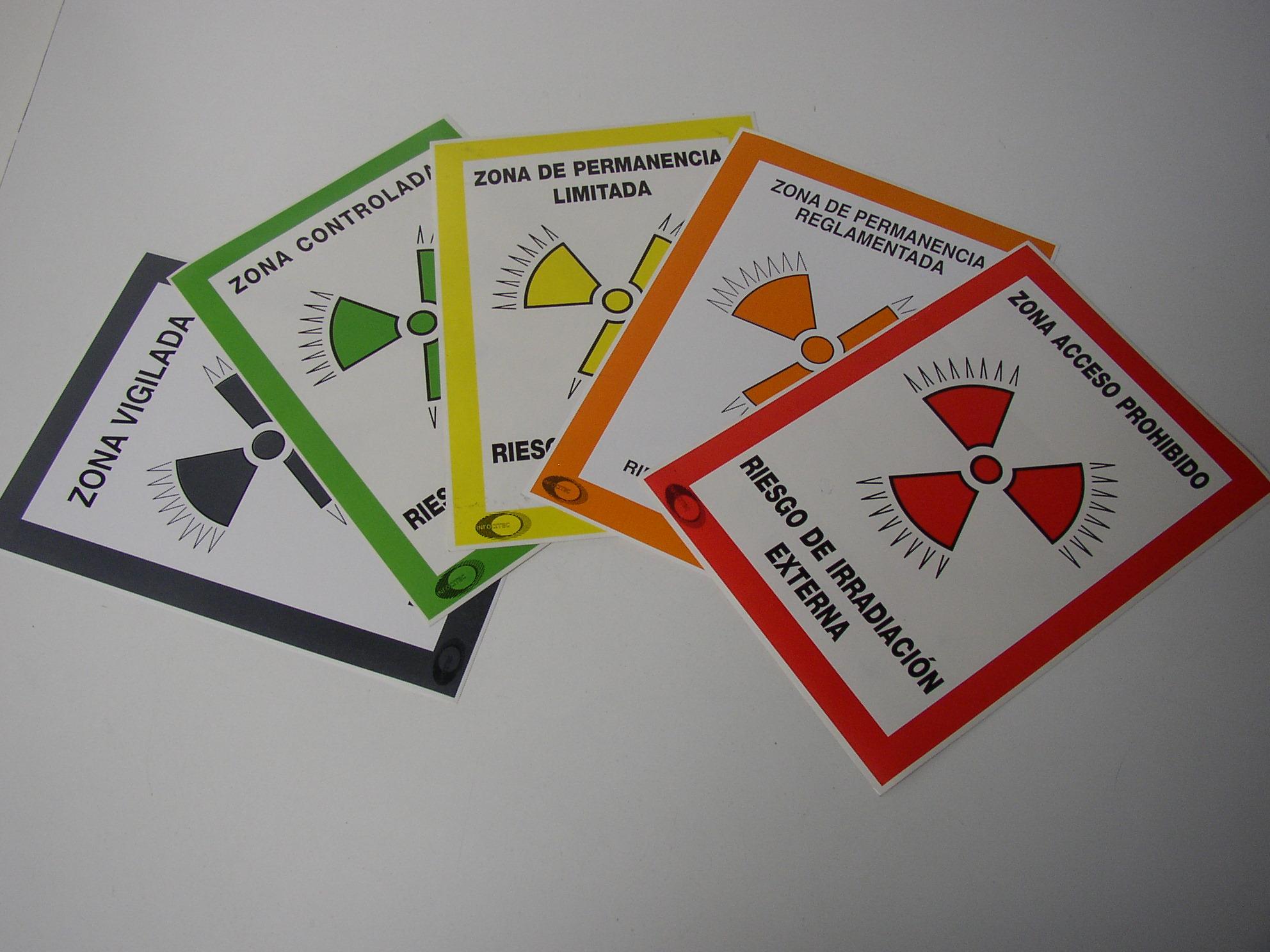 Clasificación y señalización de las zonas de riesgo radiológico